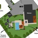 Plans de jardins : un moyen efficace pour agencer votre maison