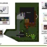 Plan de jardin : un outil essentiel pour l'aménagement extérieur